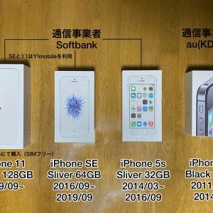 iPhone 買い替えを今更報告