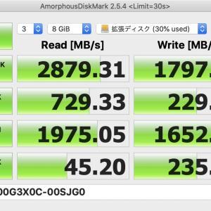 ThunderboltとNVMe SSDを使ったポータブルSSD