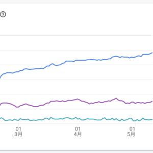 低需要の個人開発アプリのASO対策をしてから4ヶ月が経ったので結果をまとめた