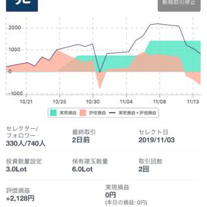 【シストレ導入】ごゆるり運用状況