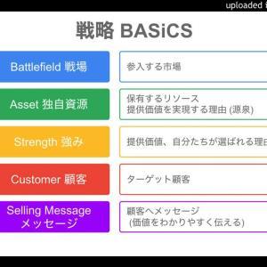 重宝しているマーケティングフレーム 「戦略 BASiCS」 をご紹介