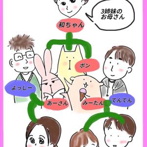 みーたんの家族漫画 愛情表現 その1