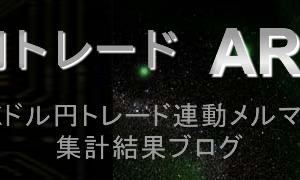 5月29日のドル円