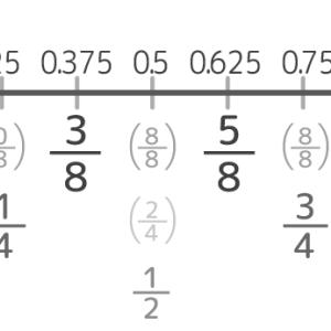 ⑦小学5年生】分数・整数・小数の直し方と教え方「大小関係」「循環小数」も【中学受験