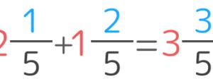 ⑪小学5年生】異分母分数の足し算引き算の問題のやり方・教え方小6・中学受験生のまとめと復習にも!