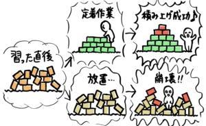 小6への分数の教え方♪計算方法の違いを理解させる(かけ算割り算と○算○算)