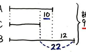 小学4年生】和差算の解き方~基本問題から3つの数の線分図の書き方まで!