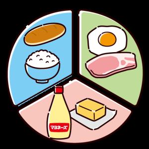 シンプルな三大栄養素表のイラスト(4カット)
