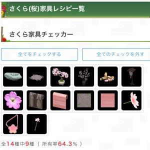 桜のレシピとズボンの話