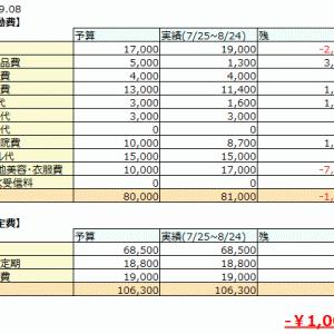 【家計簿】8月度まとめ