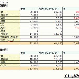 【家計簿】2019年6月分まとめ