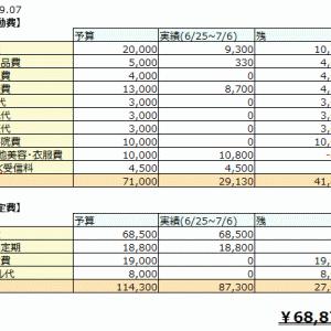 【家計簿】2019年7月予算と6/25~7/6の出費