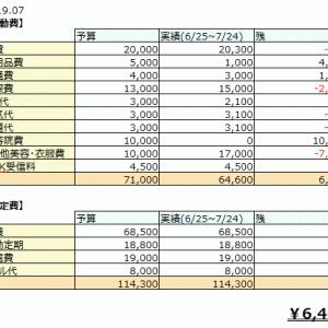 【家計簿】2019年7月分まとめ