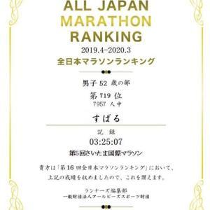 第16回 全日本マラソンランキング 発表!