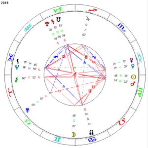 双子座下弦の月~情報に振り回されない、自分の中に「これだ!」があるかどうかが決めてです。