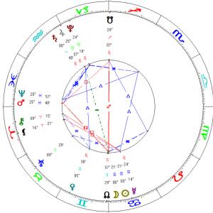 夏至&蟹座新月(日食)~最高の時代を創っていこう!自分の心の基盤のリセット。誰とつながりたい?