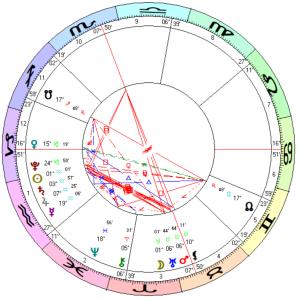 太陽の水瓶座入り&牡牛座上弦の月①~知的活動を楽しみ、可能性の広がりを知ろう!情報との付き合い方