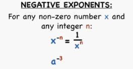 単語帳:negative exponents / fractional exponents