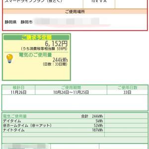 11月の電気代・売電価格発表!