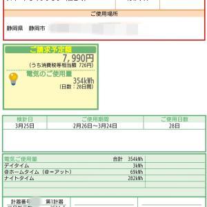 3月の電気代・売電価格発表!