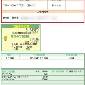 6月の電気代・売電価格発表