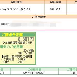 7月の電気代・売電金額発表!