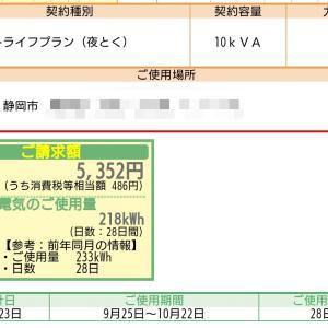 10月の電気代 売電価格発表!