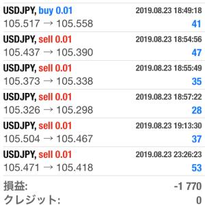 ゴキブリさんこんにちは🧐 2019/08/19〜2019/08/23の収益