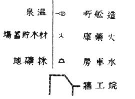 【近隣徘徊】住吉水車房跡編〜<1>:序