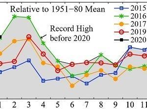 世界の1月の平均気温、史上最高に