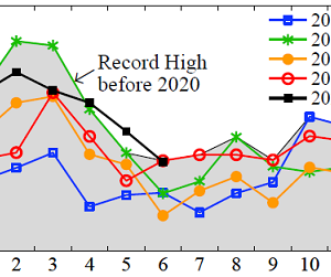 6月の世界の気温2年連続史上最高水準