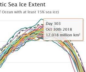 南極の海氷面積は史上最小3位に後退