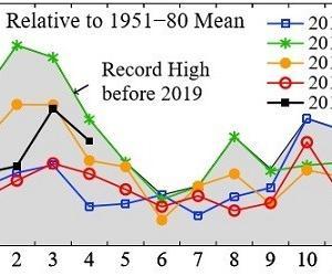 4月の世界平均気温、観測史上2位