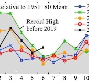 6月の世界平均気温、史上最高を大幅更新
