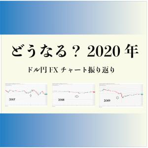 2020年はどうなる?ドル円チャート年末年始、傾向と対策