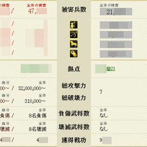 【合戦】今期の新仕様を確認する