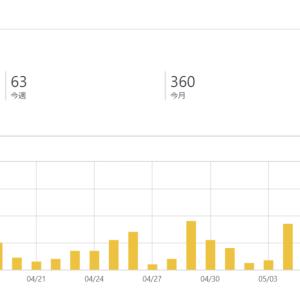 ブログをはじめて2年でやっと1万PV達成~!