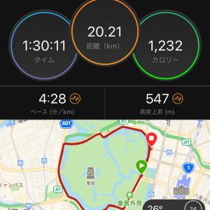 ジョグ20km 日曜日のMxKディスタンスに合わせる気なし!?