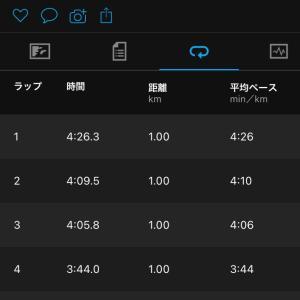 ジョグ4km 静岡・大井川TM2日前