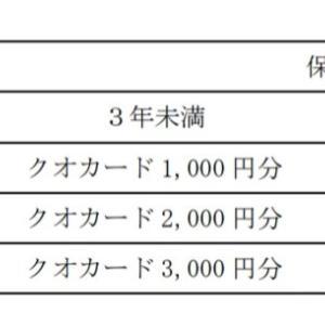 【12月優待】利回り5,2%☆長期優待実施でクオカード3倍もらえます