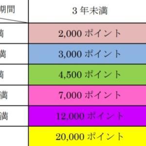 【3月優待】利回り4,98%☆三栄コーポレーション(8119) 優待内容決定