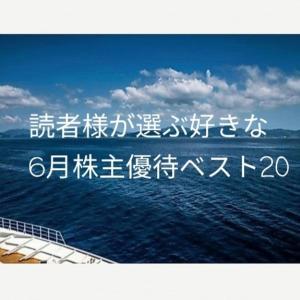 【読者様が選ぶ好きな6月株主優待株】19位「70店舗閉店でピンチ」