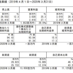 【優待拡充】5年で株価が7倍!業績好調 テクマトリックス(3762)
