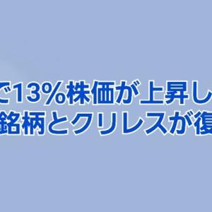 1日で13%株価が上昇した株主優待株と、クリレスが復配しました!
