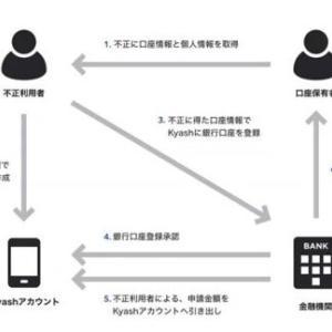 ゆうちょ、電子決済「Kyash」と連携停止 ドコモに続き不正引き出し被害【追記あり】