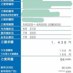 2019年6月 電気料金■安くなった理由は?