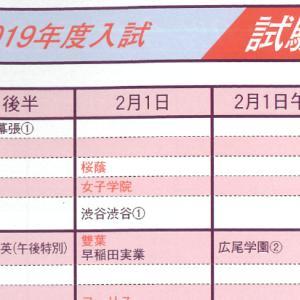 女子最難関校の慶應義塾中等部の問題が易しいというのは本当ですか?