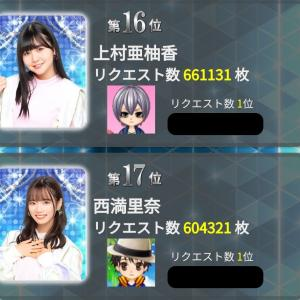 Passion for you CM選抜2020 最終結果