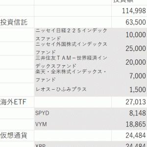 【2019.9】投資額の構成割合