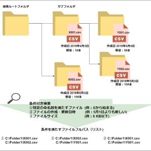 ファイル命名則/更新日/ファイルサイズなどを反映した探索機能